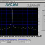 Realtime Remote Spectrum Analyzer